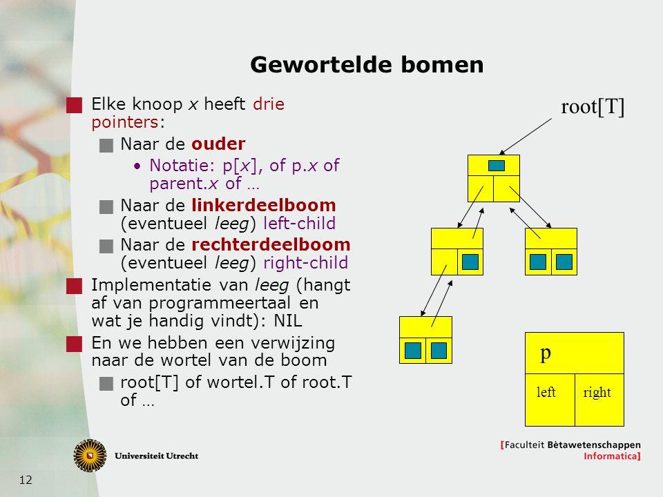 Gewortelde bomen root[T] p Elke knoop x heeft drie pointers: